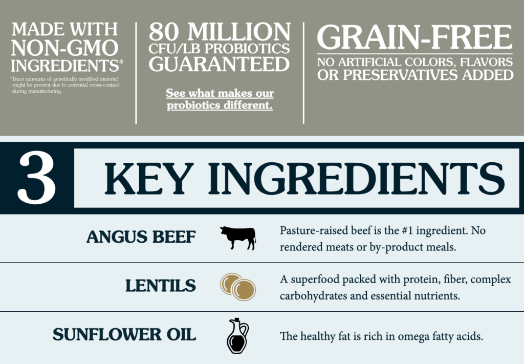 Angus Beef Limited Ingredient formula for Cats