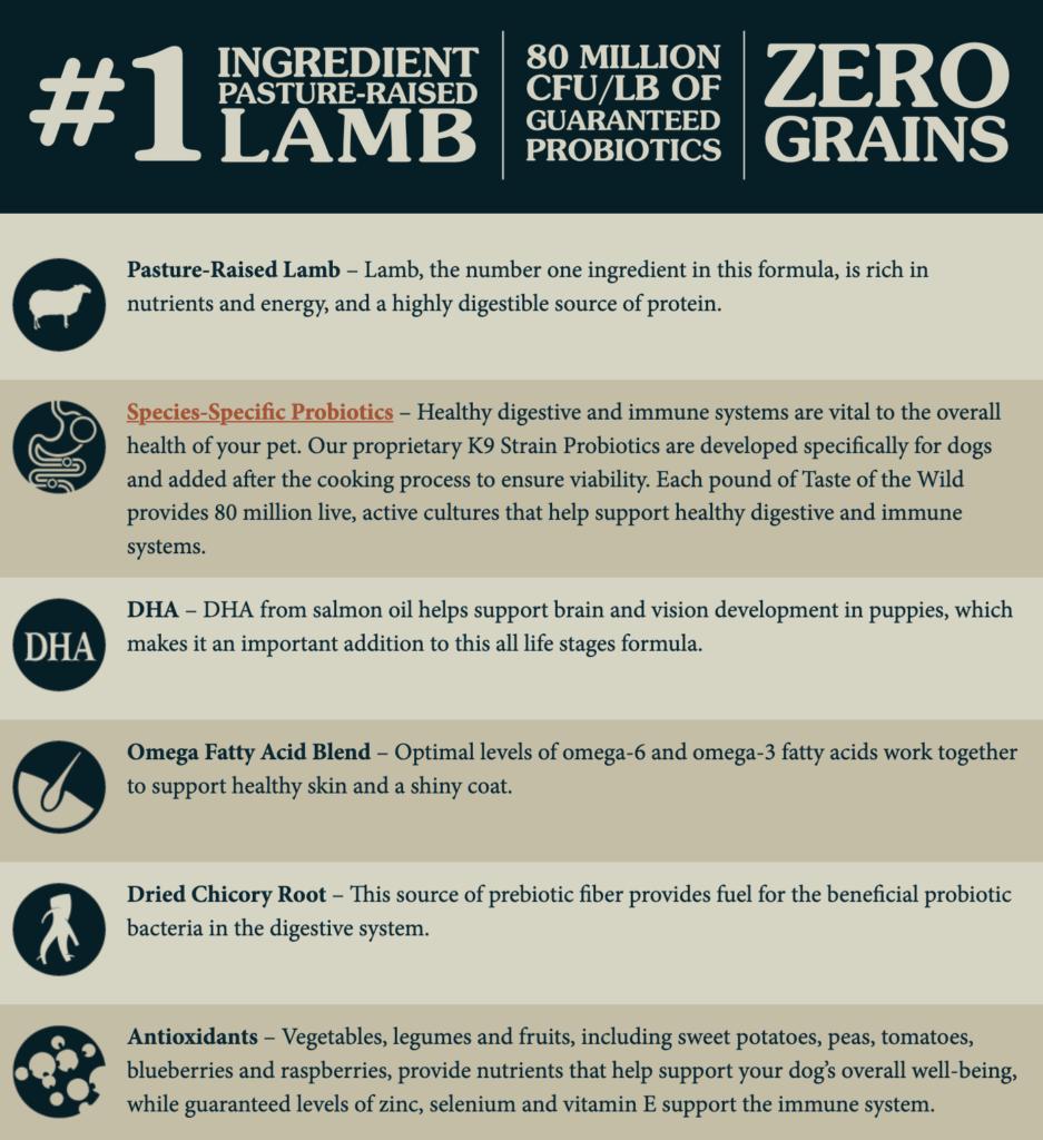 Sierra Mountain Canine Recipe